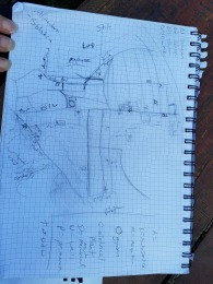 Rough draft of community map